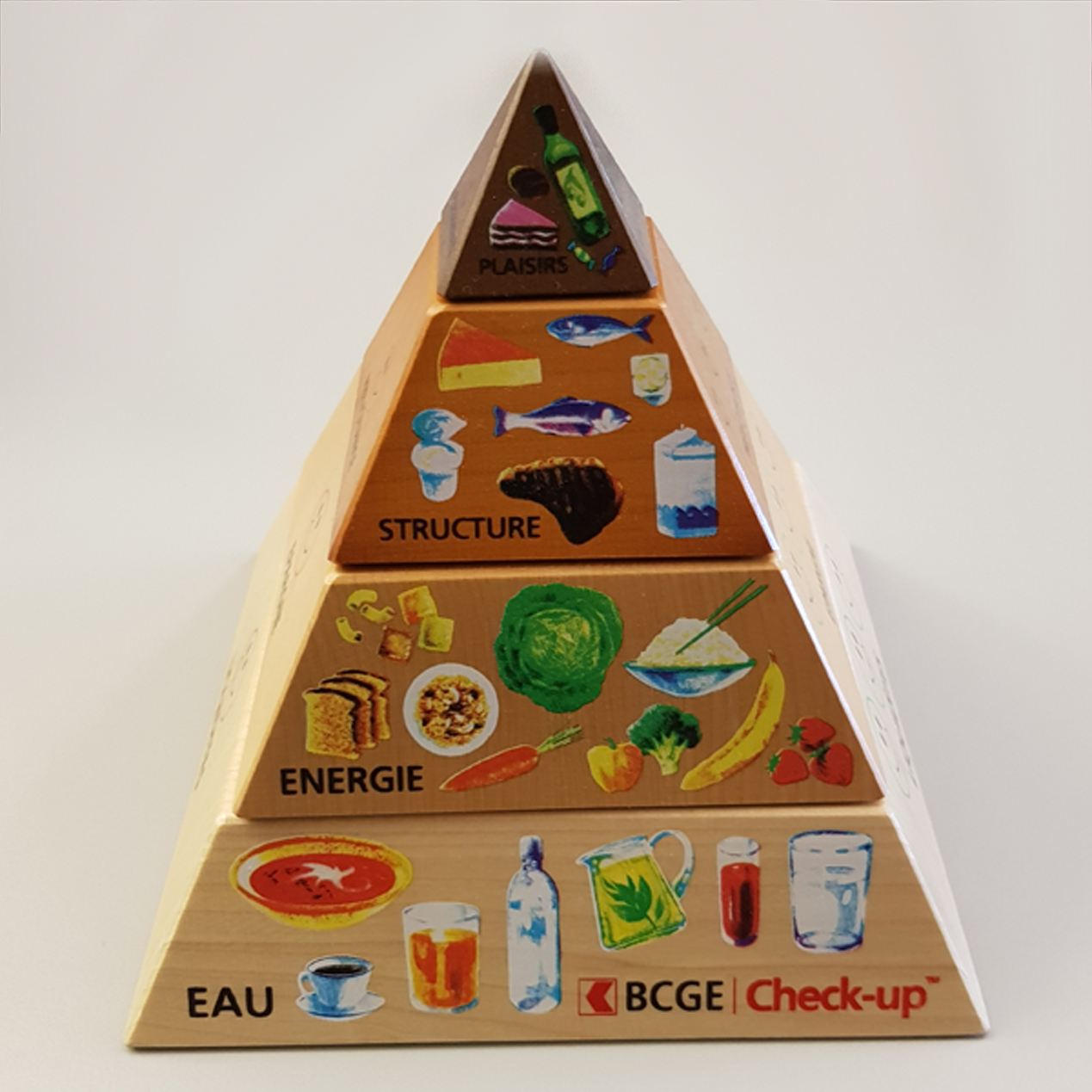 pyramide check-up